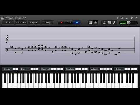 how to play Spain by Chick corea Piano Tutorial