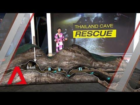 Thai Cave Rescue [The best explanation I've seen so far]