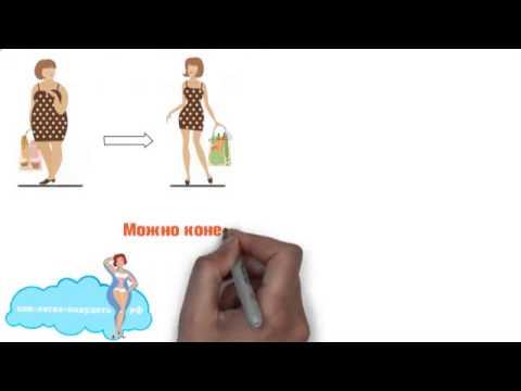 Комплекс упражнений при избыточном весе