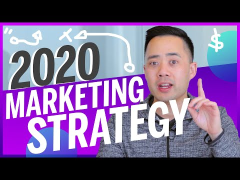 , title : '7 Nifty Marketing Ideas for 2020