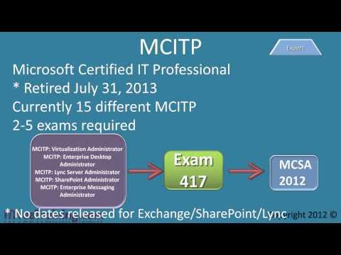 MCSE\MCSA\Windows 8 Certification - YouTube