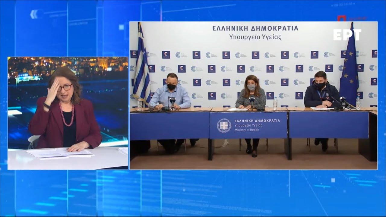 Κορονοϊός-Ελλάδα: 2.747 νέα κρούσματα, 790 διασωληνωμένοι, 78 θάνατοι