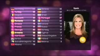 Eurovision 2010 Full Voting BBC
