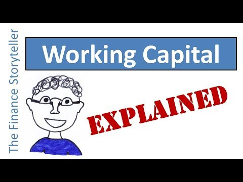 Working capital explained
