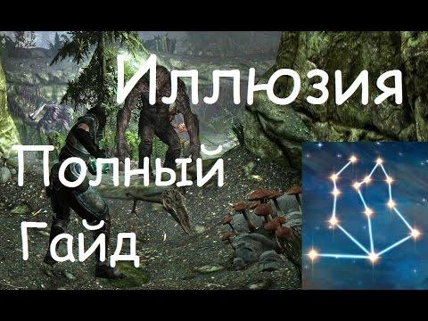 Магия защита архангелами