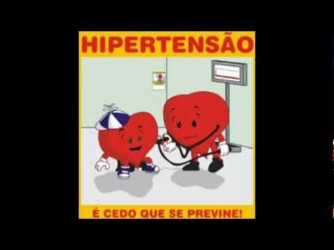 Classificação das complicações da hipertensão essencial