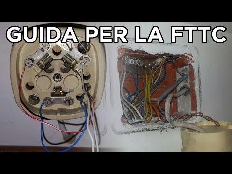 OTTIMIZZARE L'IMPIANTO TELEFONICO | GUIDA