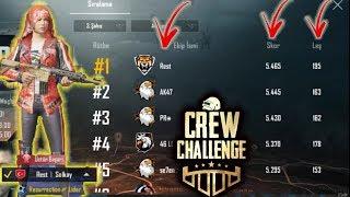 CREW CHALLENGE 1.Sİ İLE OYNADIM! Rest-Solkay (PUBG Mobile vs Emulator)
