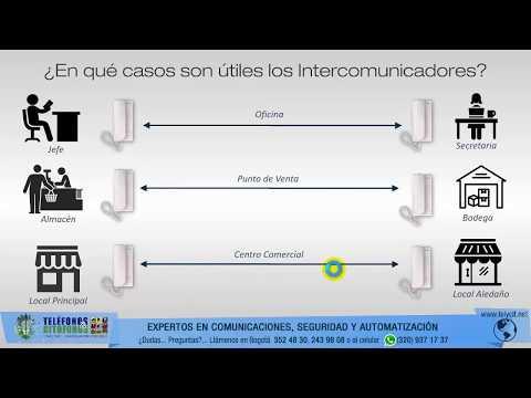 Intercomunicadores : ¿Para qué sirven o en cuáles casos son útiles?