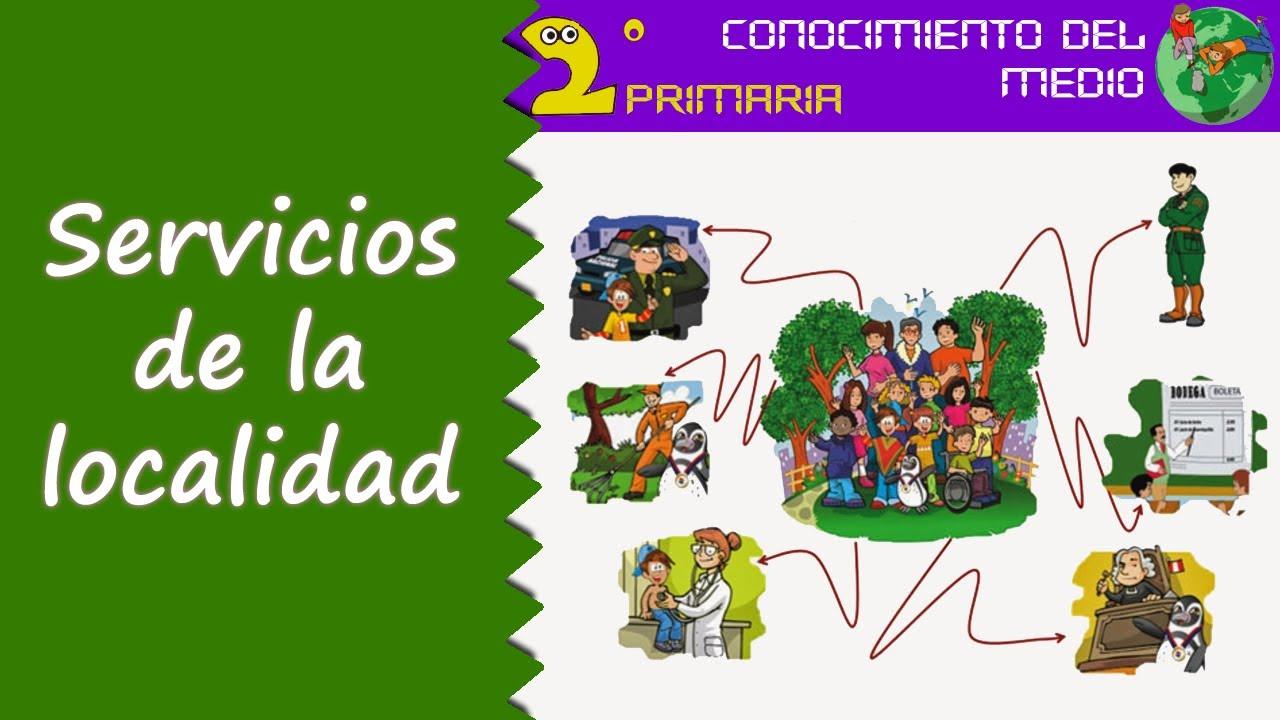 Cono, 2º Primaria. Tema 11. Los servicios de la localidad