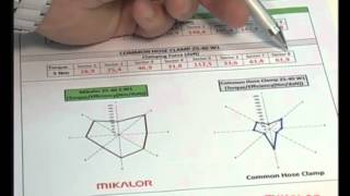 Mikalor Diagramme Polaire