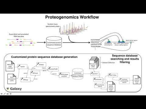 proteogenomics thumbnail
