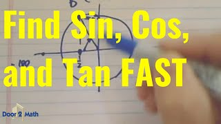 *Using Special Triangles  Find:  Cos(-30) Sin(-240) Cos570