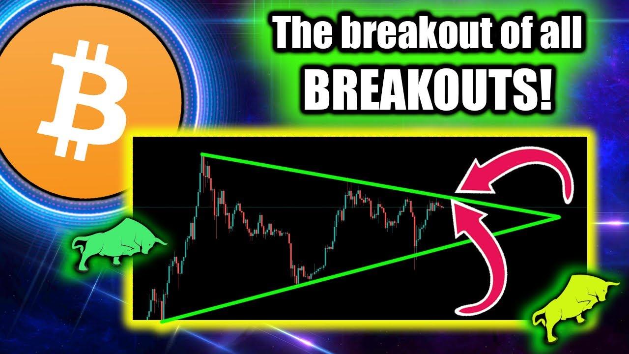 BITCOIN MAY BE GETTING CLOSE TO BREAKOUT! MUSE SEE MACRO LOOK #Bitcoin #BTC