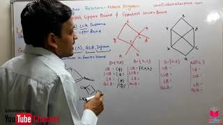 Hasse Diagram In Discrete Mathematics Wiring Diagrams For Trailer Plugs म फ त ऑनल इन व ड य 18 Least Upper Bound And Greatest Lower Relation