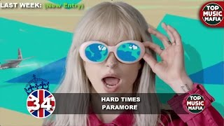 Top 40 Songs of The Week - May 06, 2017 (UK BBC CHART)