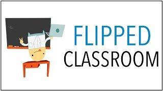Método FLIPPED Classroom (Clase Invertida)