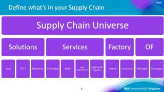<strong>Quick Look: Securing your Supply Chain: Why Most of What You&rsquo;re Doing Doesn&rsquo;t Work</strong>