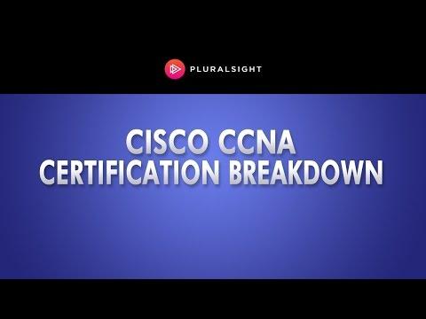 Cisco CCNA Certification Breakdown - YouTube