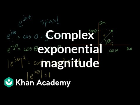 Complex exponential magnitude (video) | Khan Academy