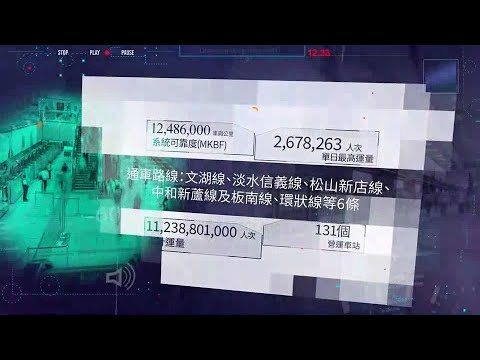 「Metro Lab群創魔幻展演 西門一號」正式公開亮相