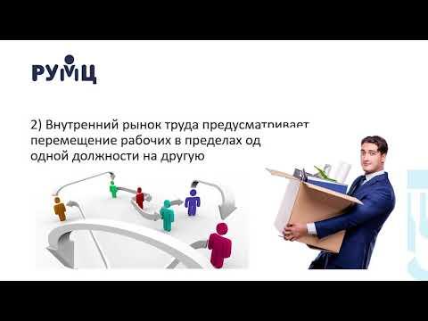 Лекция 1.1 Понятие рынка труда, структура, типы, формы