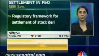 Physical settlement not enough to reduce volatility: IGIDR
