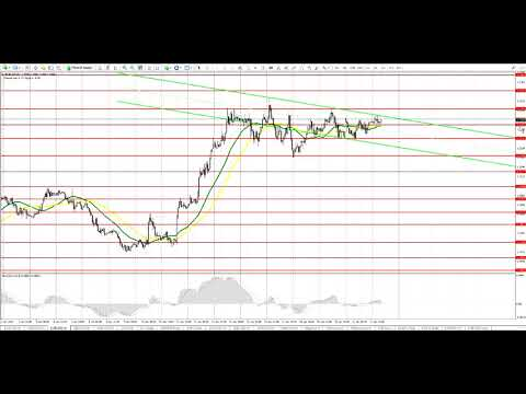 InstaForex Analytics: Видео-прогноз на 23 января EUR/USD GBP/USD
