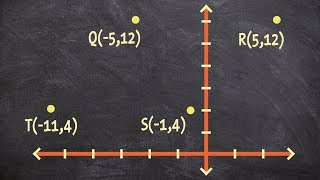 How To Determine If A Set Of Points Is A Rectangle, Rhombus Or Square