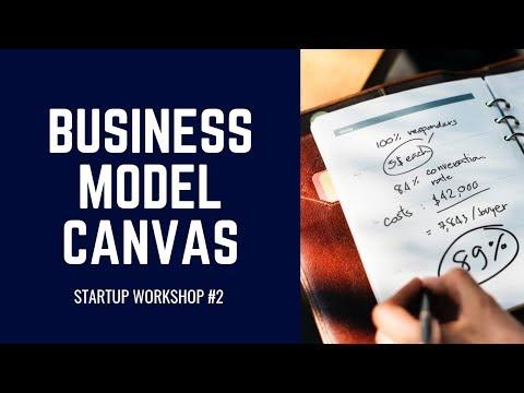 mp4 Business Model Canvas Ideas, download Business Model Canvas Ideas video klip Business Model Canvas Ideas
