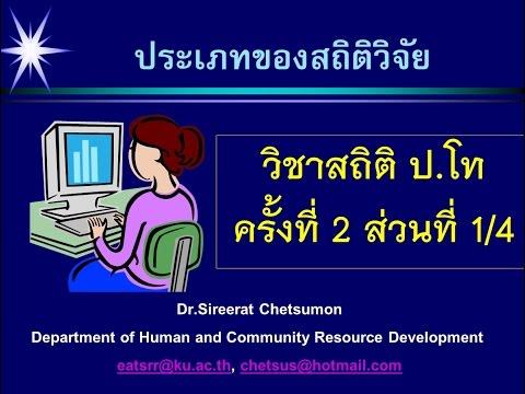 Bioresonance ปรสิตทดสอบชีวิต