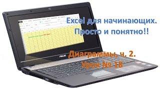 Excel, просто и понятно. Диаграммы ч.2.