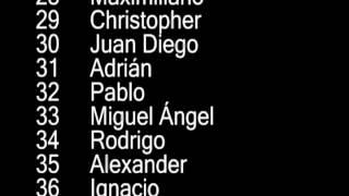 Top 100 Baby Names - Boys Spain 2011