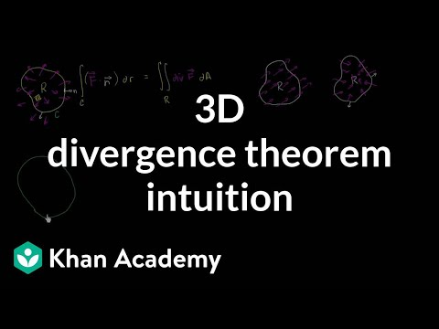 A thumbnail for: Divergence theorem