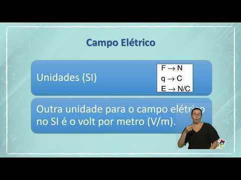 Campo elétrico - AULA 13
