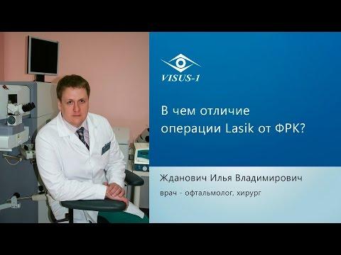 Лазерная коррекция зрения обследование