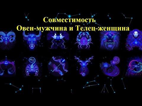 Все значки гороскопа
