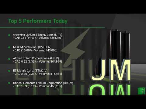 InvestorChannel's Lithium Watchlist Update for Monday, Oct ... Thumbnail