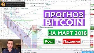 Биткоин прогноз на март 2018 📈 Новости биткоин анализ ⚠️ Рост или Падение?!