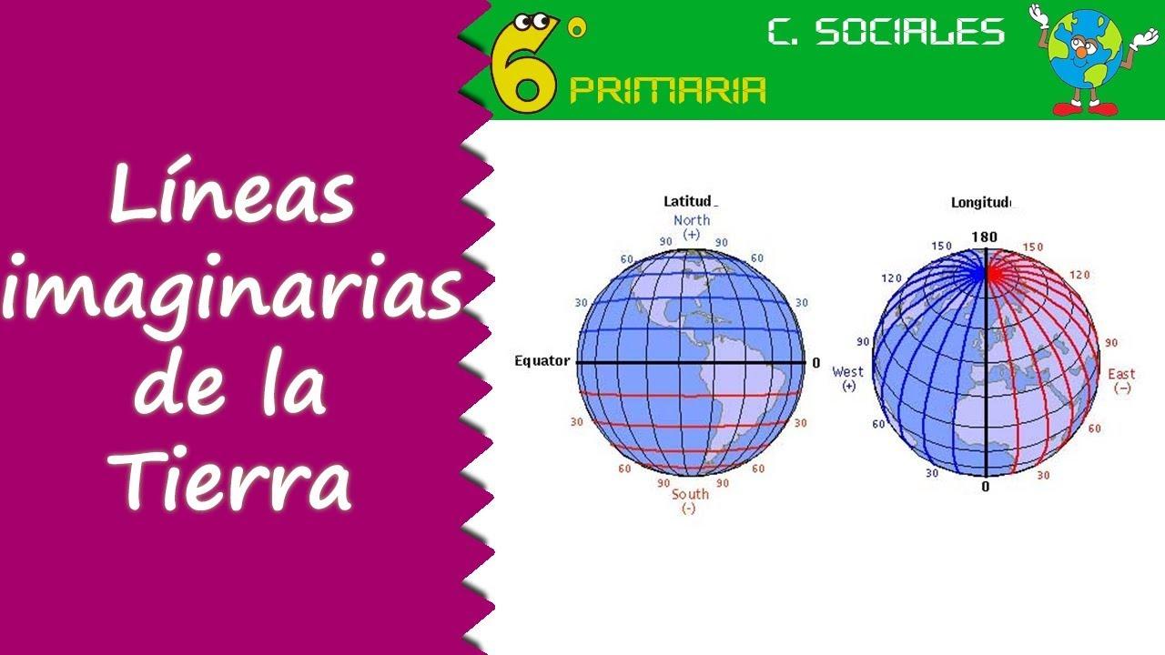Lineas imaginarias de la Tierra. Sociales, 6º Primaria