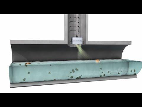 Sommer SQ-Flowmeter