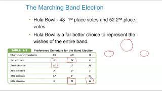 Module 1 - Voting Methods (Part One - 1.1, 1.2, 1.3)