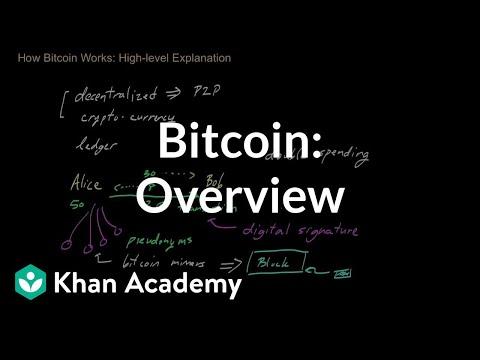 Ingyenes bitcoin forum
