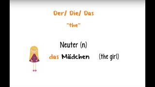 German for Beginners: Lesson 3 - Personal Pronouns