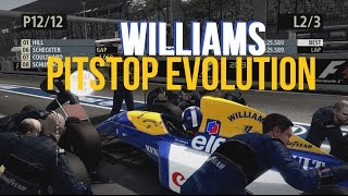 F1 Game Williams Pitstop Evolution » 1980s, 1990s, 2000s «