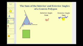 Interior and Exterior Angles of a Polygon