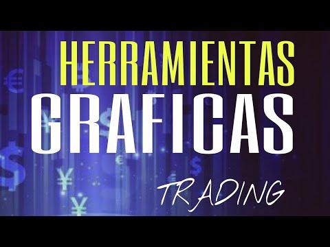 HERRAMIENTAS GRAFICAS ( SOPORTES Y RESISTENCIAS)