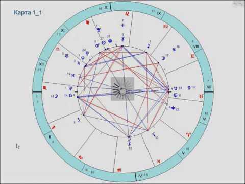 Лучший способ выучит астрологию книга 2