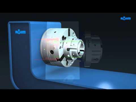 RÖHM - DURO-NCSE flex Kraftspannfutter mit Backenschnellwechselsystem