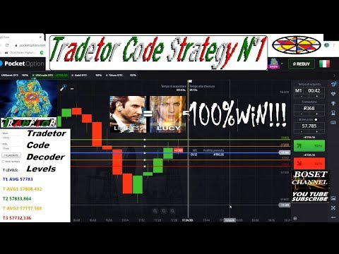 Free binary options signal